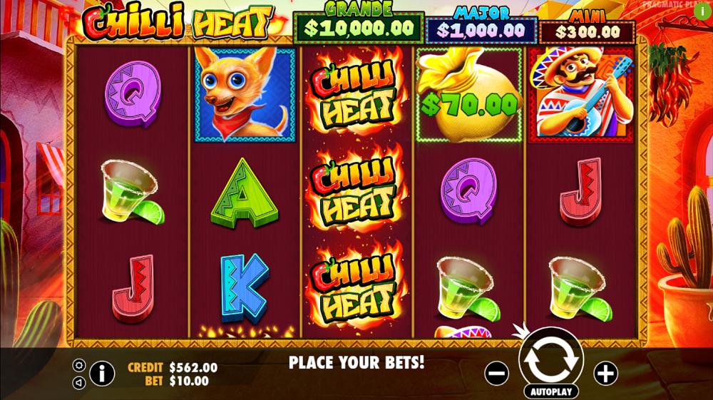 Ketahui Tentang Mesin Slot Game